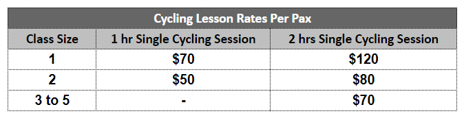 cycling lesson fees