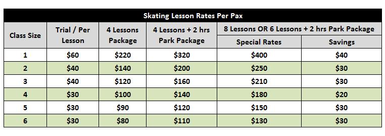 skating fees